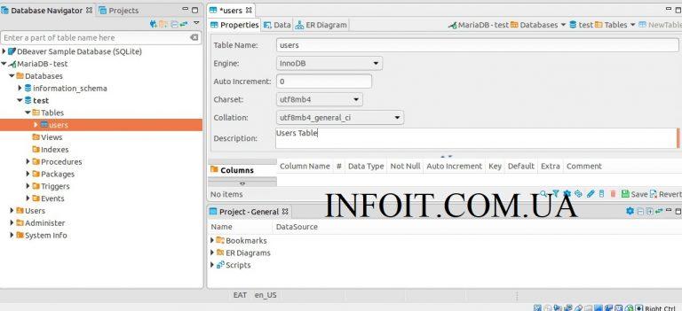 Как установить DBeaver в Fedora 32/31/30 и CentOS 7/8