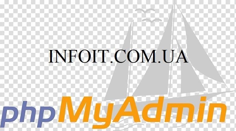 Установка и настройка phpMyAdmin в RHEL / CentOS 8