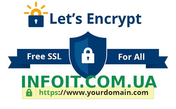 Настройка Let's Encrypt Wildcard SSL в Ubuntu 20.04 | 18.04