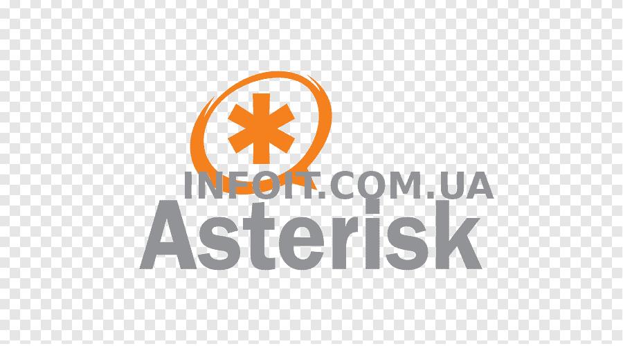 Как установить Asterisk PBX в Ubuntu 20.04 | 18.04