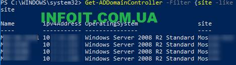 Get-ADDomainController: получаем информацию о контроллерах домена AD с помощью PowerShell