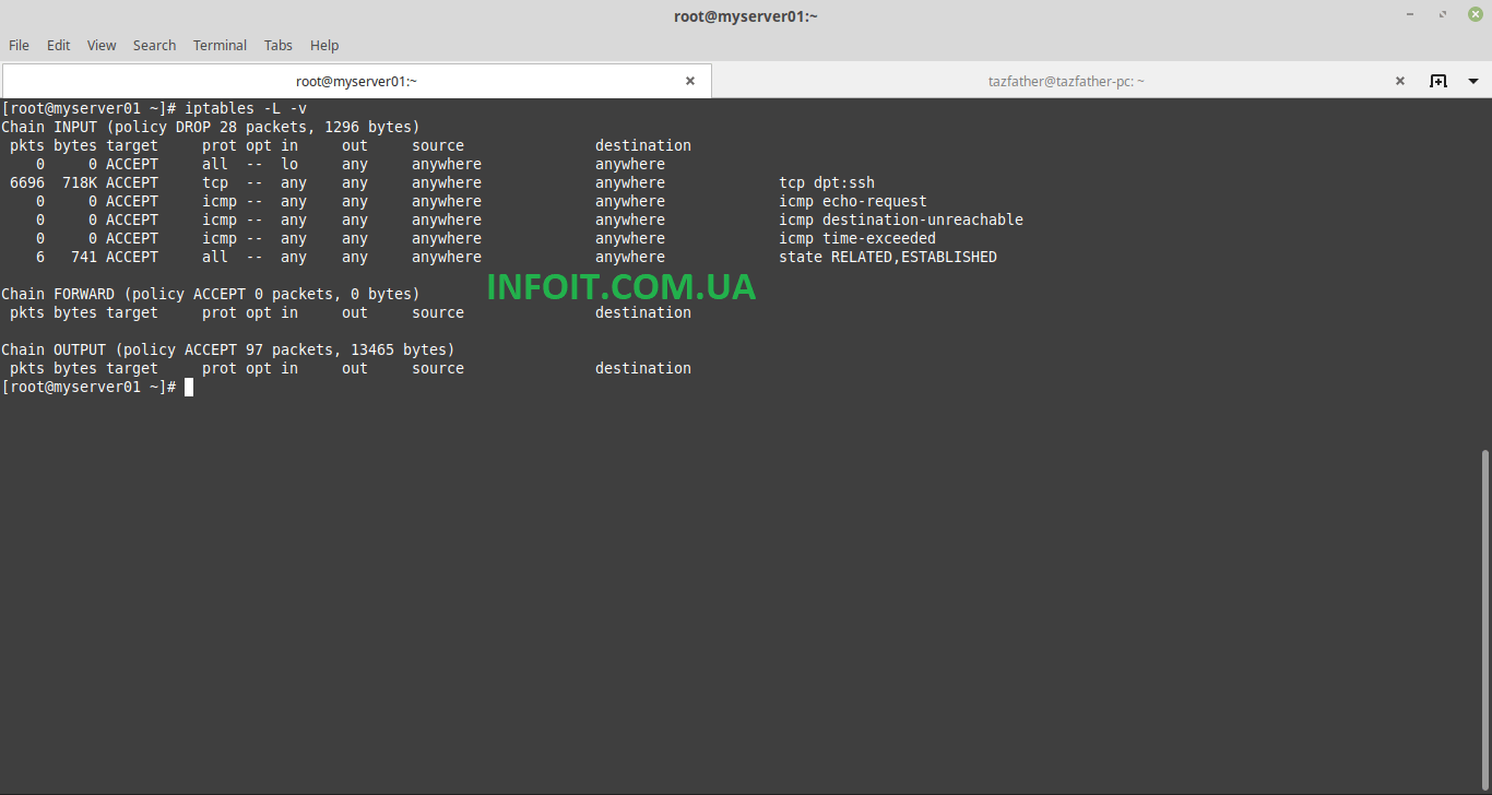 Настройка Linux-файрвола с помощью iptables в CentOS / RHEL 7