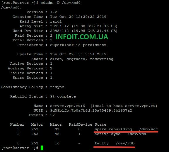 Программный RAID в Linux с помощью mdadm