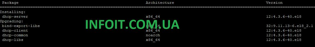 Установка и настройка DHCP сервера и клиента на CentOS/RHEL