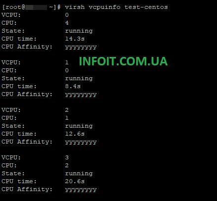 Управление виртуальными машинами KVM из консоли