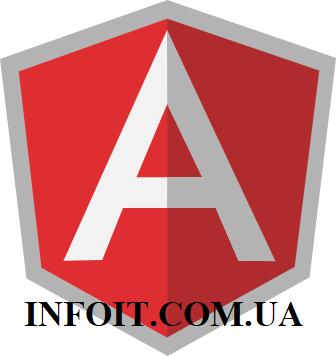 Как установить Angular на CentOS 8