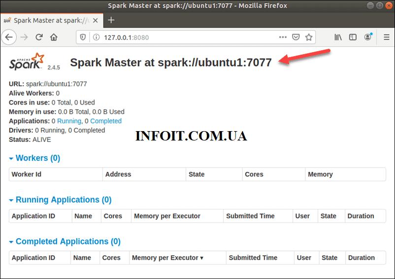 Как установить Apache Spark на Debian 10