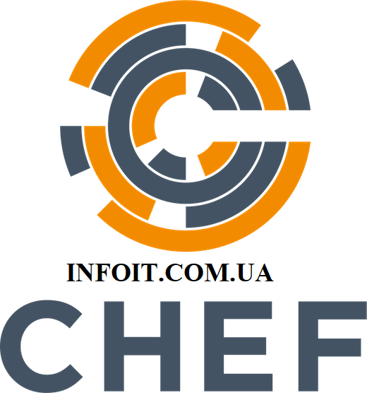 Как установить Chef Workstation на CentOS 8