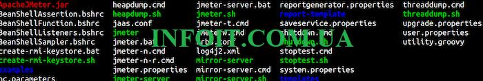 Как установить Apache JMeter в Ubuntu 20.04 LTS