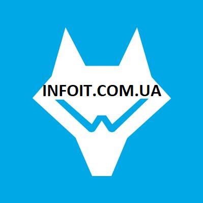 Как установить Wazuh Server на Ubuntu 20.04