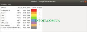 Как проверить температуру процессора в Ubuntu
