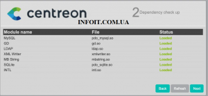 Установите Centreon Monitoring Tool на CentOS 8