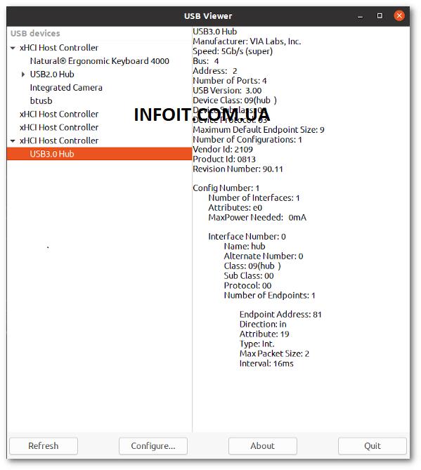 10 команд Linux для изучения системы